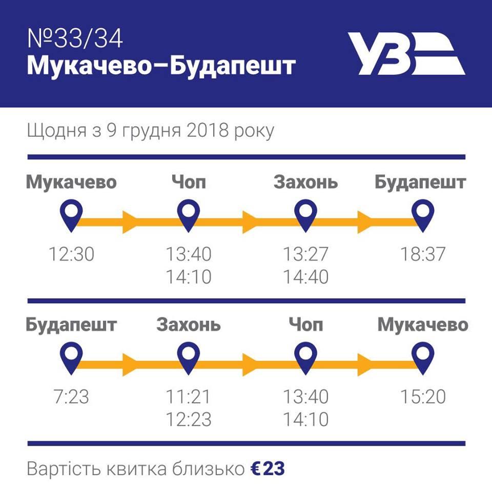 Мукачево, поезд, маршрут