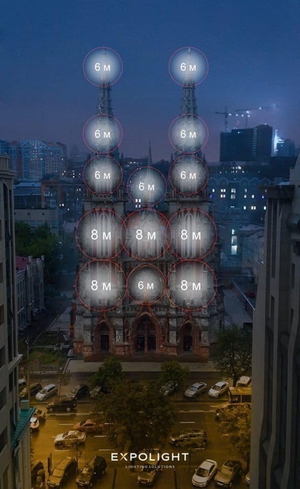 Костел Святого Николая, освещение