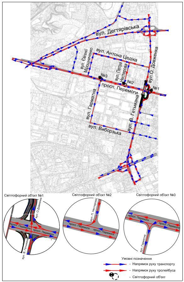 Схема движения транспорта на время перекрытия Шулявского путепровода