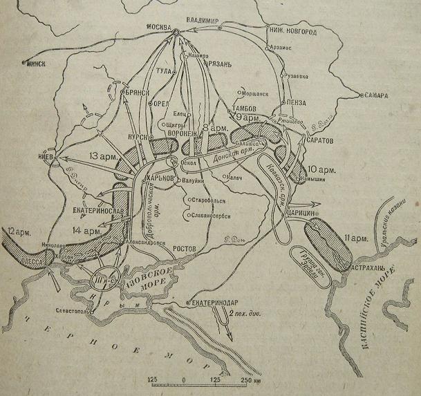 Действия ВСЮР в 1919 г. согласно «Московской директивы» А. И. Деникина. Стрелка влево, в западном направлении, показывает удар на Киев