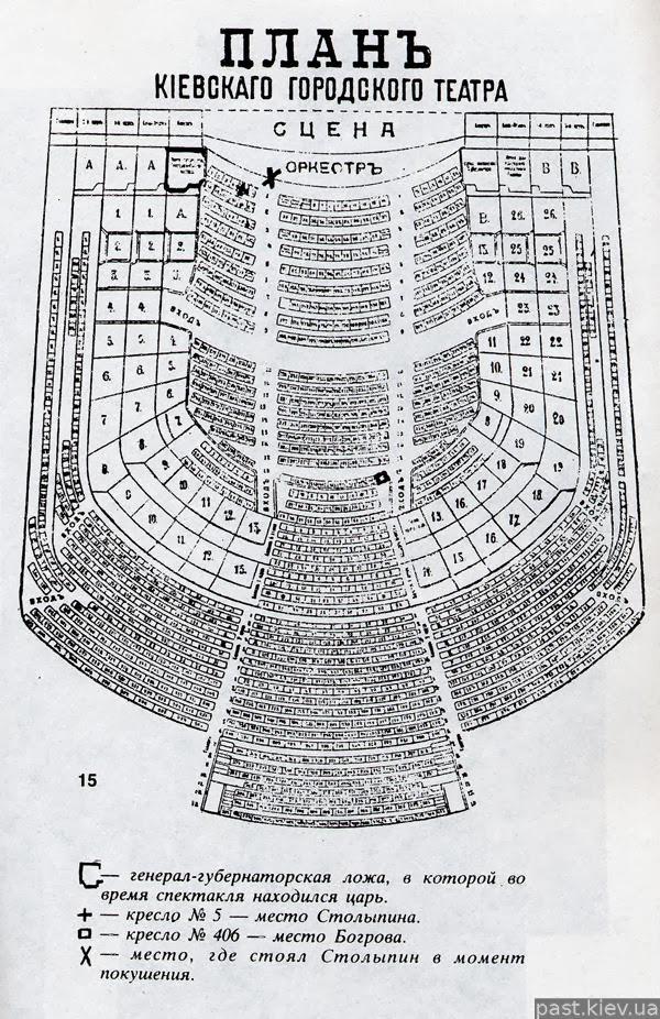 Фото Багров фото старого киева (план-схема)