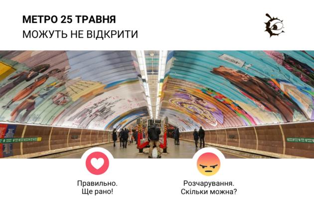 """""""Розводять як лохів"""". Що думають кияни про НЕ відкриття метро 25 травня"""