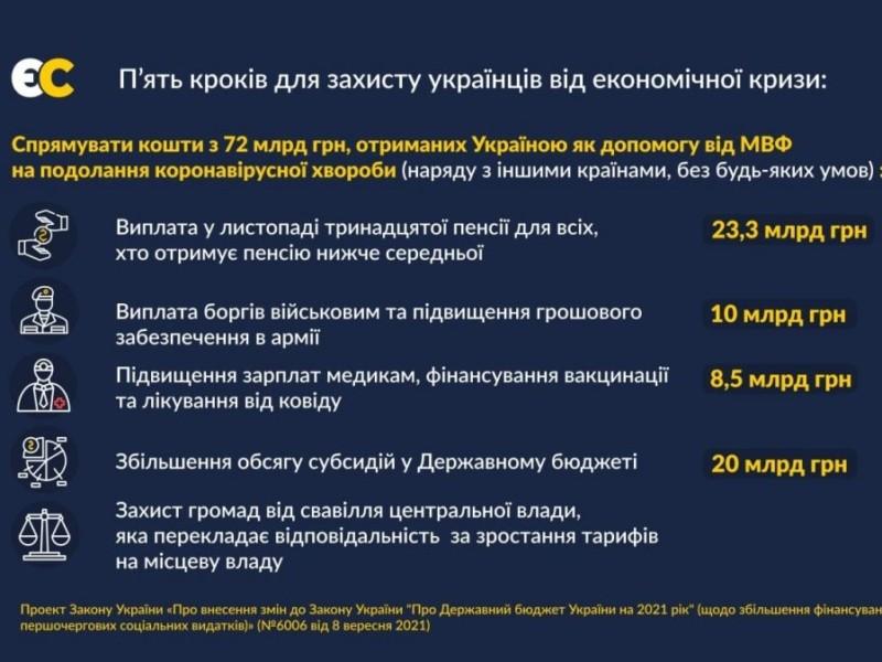 13-та пенсія, погашення боргів військовим, субсидії, зарплати медикам і підтримка громад – Порошенко презентував зміни до бюджету